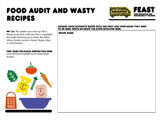FEAST at home - food audit and wasty recipes